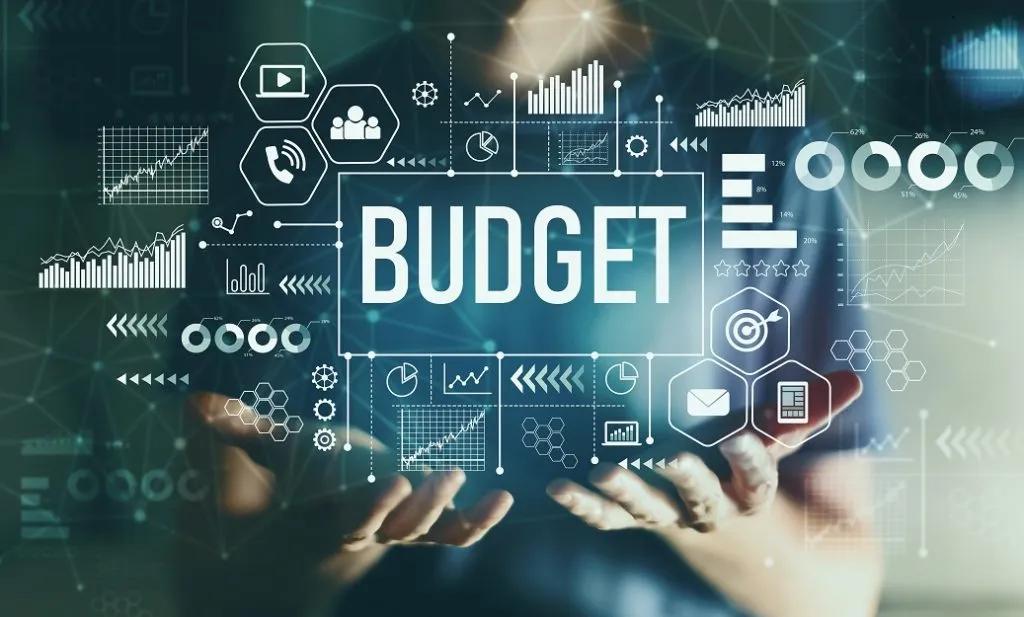 Budget for Digital Marketing
